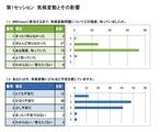 【WWV in Japan】 第一セッション投票結果