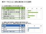 【WWV in Japan】 第四セッション投票結果